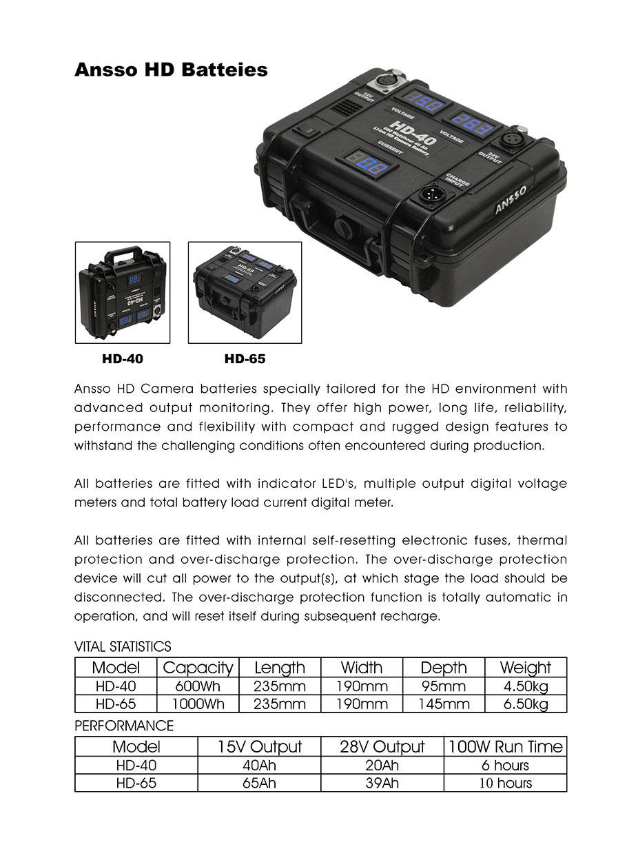 Cine Power Fuse Condition Monitor With Led Indicator